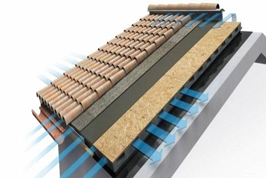 Isolamento termico copertura in legno