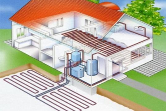 Impianto geotermico domestico, il funzionamento e lo schema
